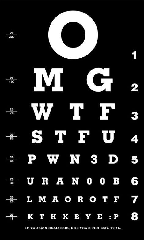 7 Reasons Text Abbreviations Eye Chart