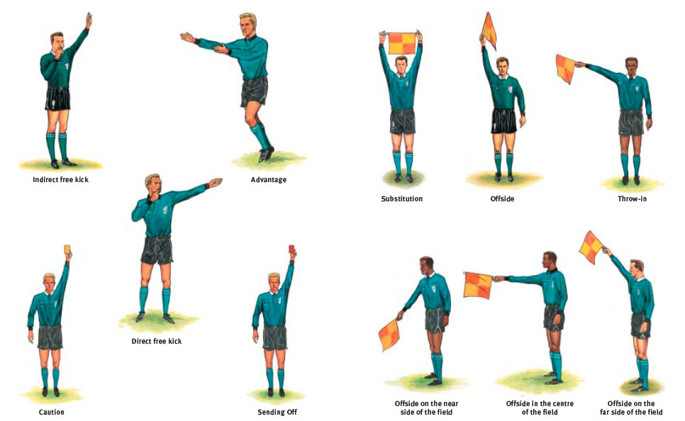 An illustration of football (soccer) referee, linesman (assistant referees) signals.